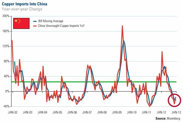 Das wundersame chinesischen Wirtschaftswunder..._page4_image2