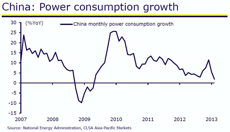 Das wundersame chinesischen Wirtschaftswunder..._page4_image3