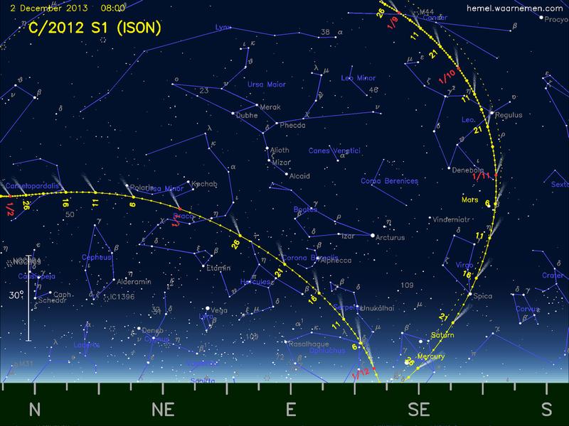 ISON´s Bahn am Himmel Wiki - AstroFloyd