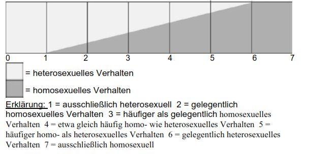 Quelle: PDF - GEW Seite 19