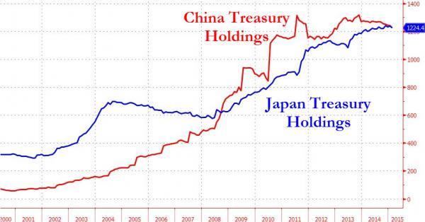 japan_china_TIC_0