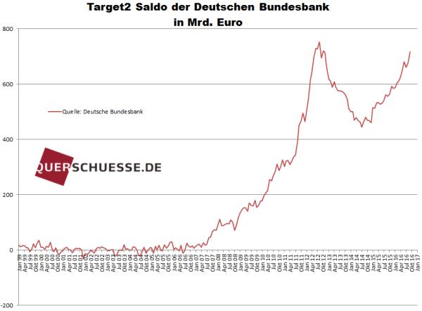 target_deutschland_2016_00x442