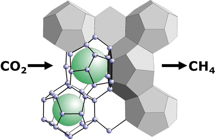 Methanhydrat Struktur